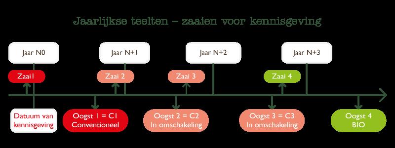 schema-producteurs-nl-1