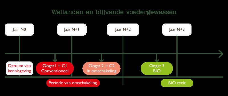 schema-producteurs-nl-4